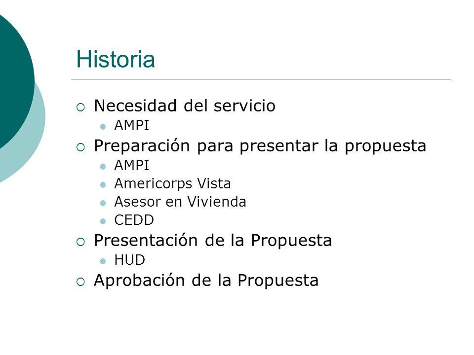 Historia Necesidad del servicio AMPI Preparación para presentar la propuesta AMPI Americorps Vista Asesor en Vivienda CEDD Presentación de la Propuest
