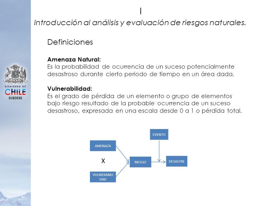 SUBDERE Introducción al análisis y evaluación de riesgos naturales. Definiciones Amenaza Natural: Es la probabilidad de ocurrencia de un suceso potenc