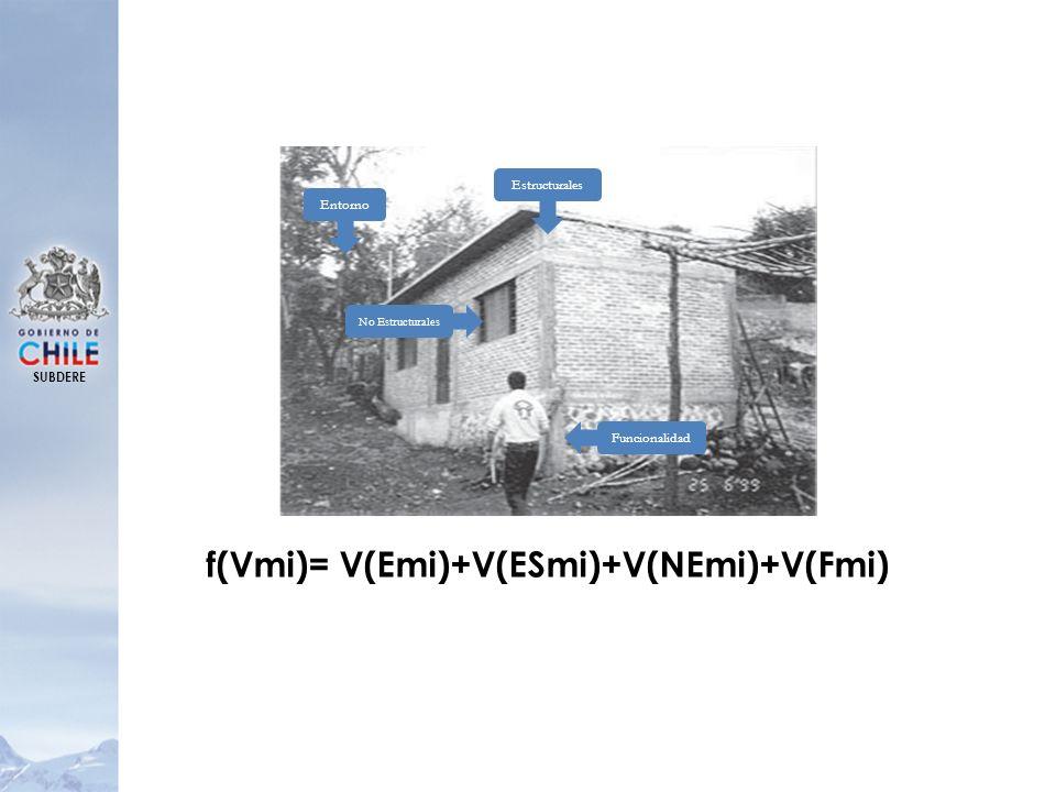 SUBDERE Entorno Estructurales No Estructurales Funcionalidad f(Vmi)= V(Emi)+V(ESmi)+V(NEmi)+V(Fmi)