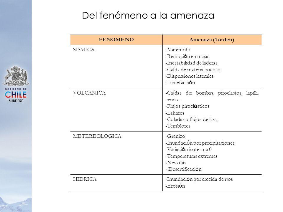SUBDERE FENOMENOAmenaza (1 orden) SISMICA-Maremoto -Remoci ó n en masa -Inestabilidad de laderas -Ca í da de material rocoso -Dispersiones laterales -