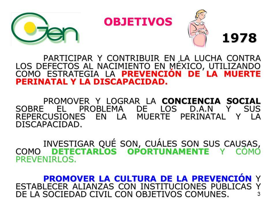 2 GRUPO DE ESTUDIOS DEL NACIMIENTO, A.C. Asociación Civil No Lucrativa fundada en 1978 por el Lic. Antonio L. Silanes y la Sra. Ma. Eugenia Espinosa d