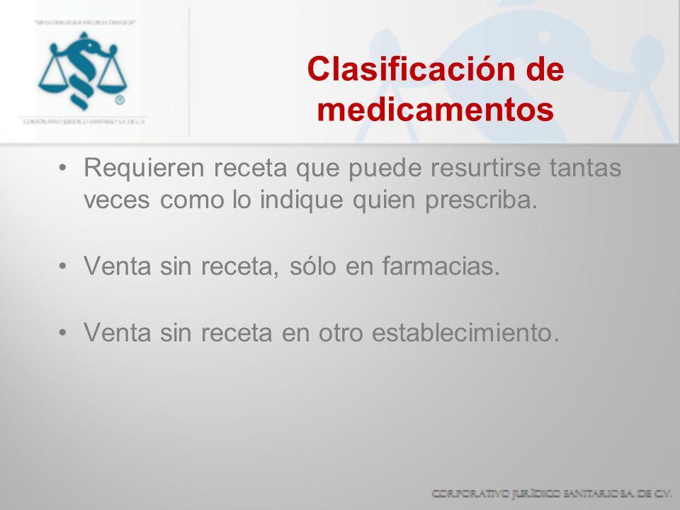 Clasificación de medicamentos Requieren receta que puede resurtirse tantas veces como lo indique quien prescriba. Venta sin receta, sólo en farmacias.
