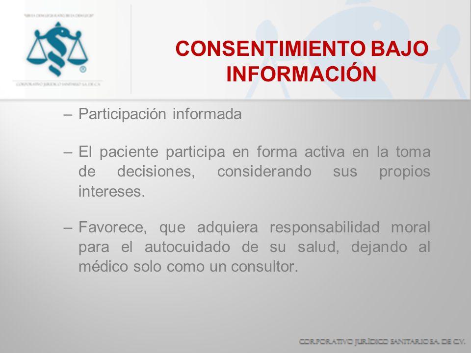 CONSENTIMIENTO BAJO INFORMACIÓN –Participación informada –El paciente participa en forma activa en la toma de decisiones, considerando sus propios int