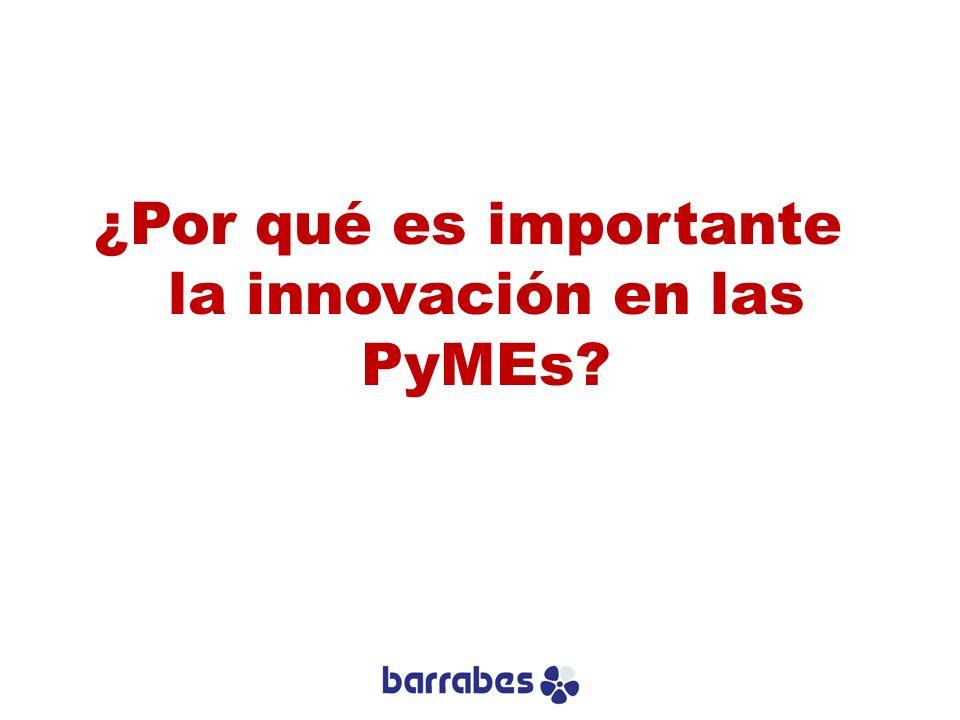 ¿Por qué es importante la innovación en las PyMEs?