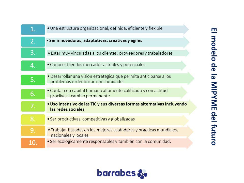 Una estructura organizacional, definida, eficiente y flexible 1. Ser innovadoras, adaptativas, creativas y ágiles 2. Estar muy vinculadas a los client