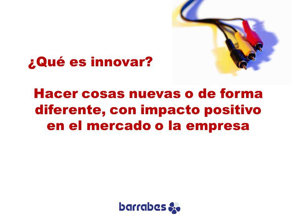 ¿Qué es innovar? Hacer cosas nuevas o de forma diferente, con impacto positivo en el mercado o la empresa