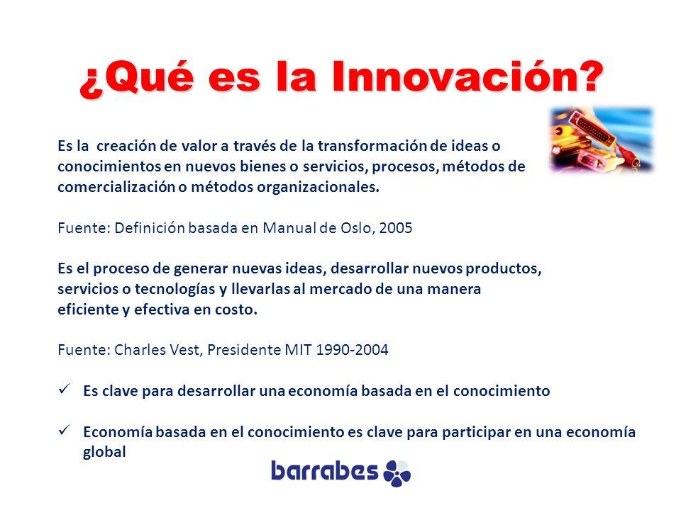 ¿Qué es la Innovación? Es la creación de valor a través de la transformación de ideas o conocimientos en nuevos bienes o servicios, procesos, métodos