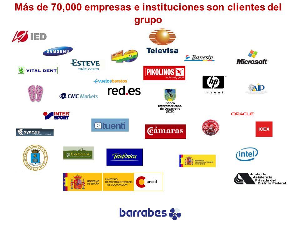 Más de 70,000 empresas e instituciones son clientes del grupo