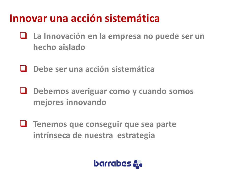 La Innovación en la empresa no puede ser un hecho aislado Debe ser una acción sistemática Debemos averiguar como y cuando somos mejores innovando Tene