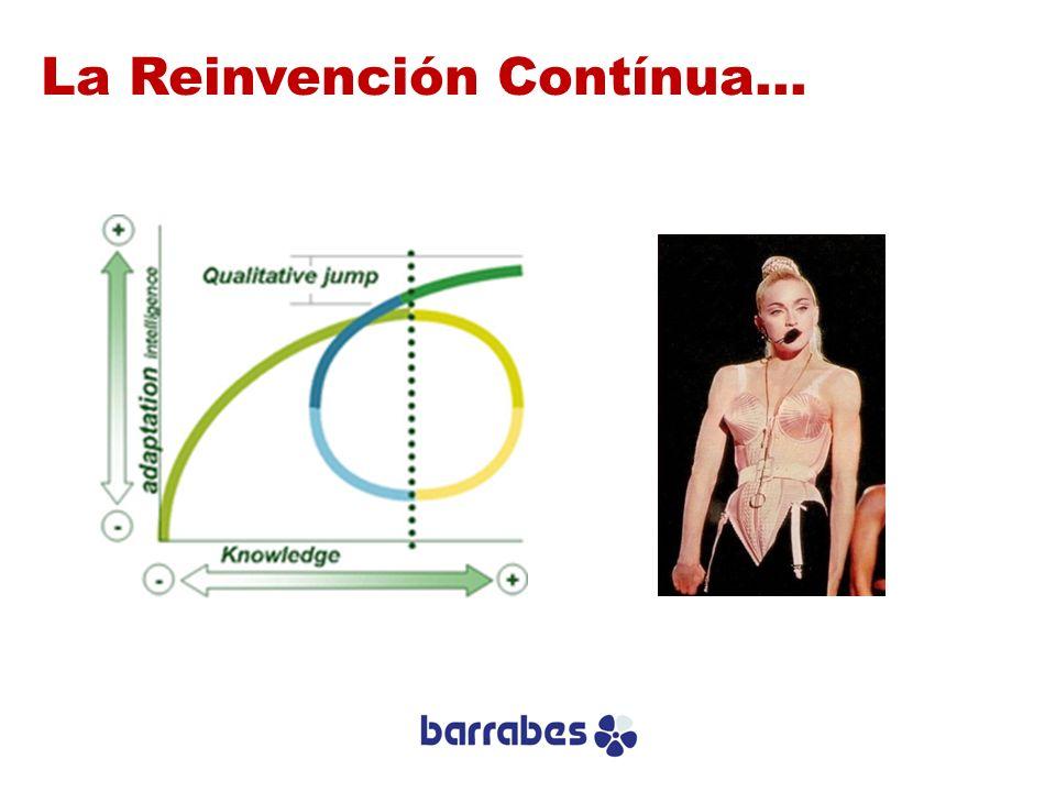 La Reinvención Contínua...