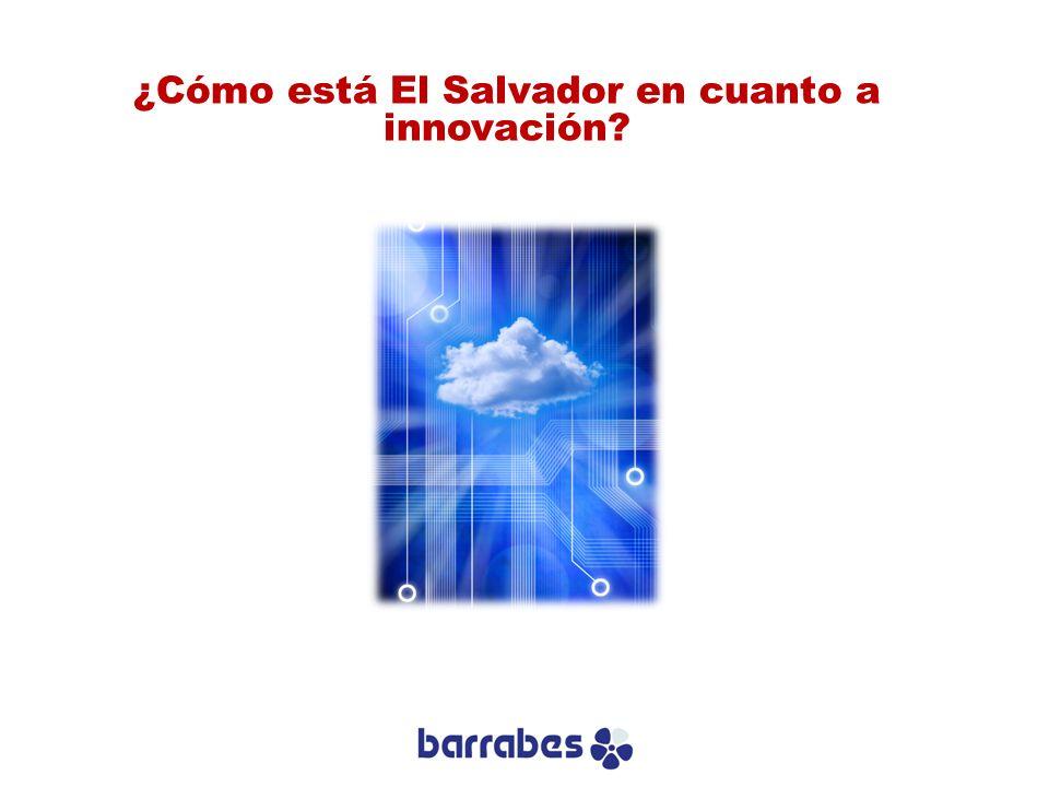 ¿Cómo está El Salvador en cuanto a innovación?