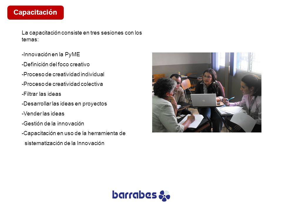 La capacitación consiste en tres sesiones con los temas: -Innovación en la PyME -Definición del foco creativo -Proceso de creatividad individual -Proc