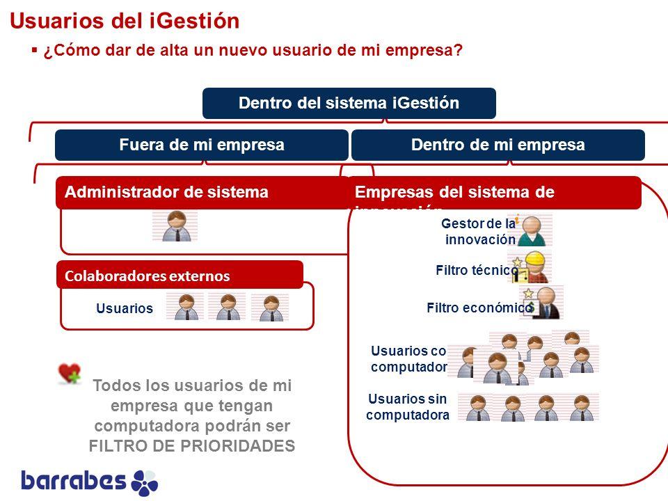 Usuarios del iGestión ¿Cómo dar de alta un nuevo usuario de mi empresa? Colaboradores externos Administrador de sistema Usuarios Dentro del sistema iG