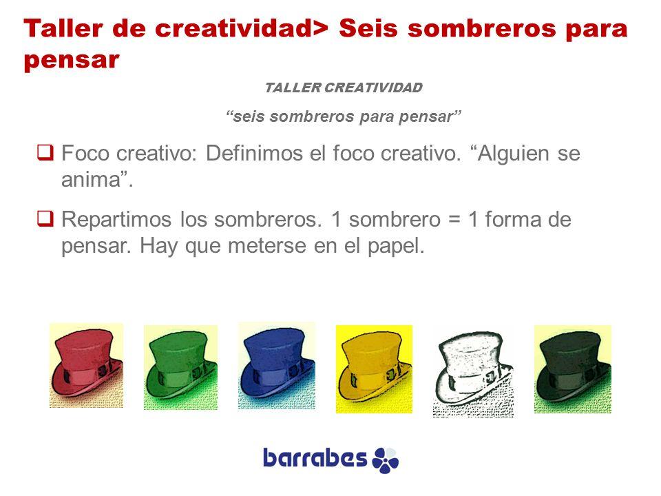TALLER CREATIVIDAD seis sombreros para pensar Foco creativo: Definimos el foco creativo. Alguien se anima. Repartimos los sombreros. 1 sombrero = 1 fo