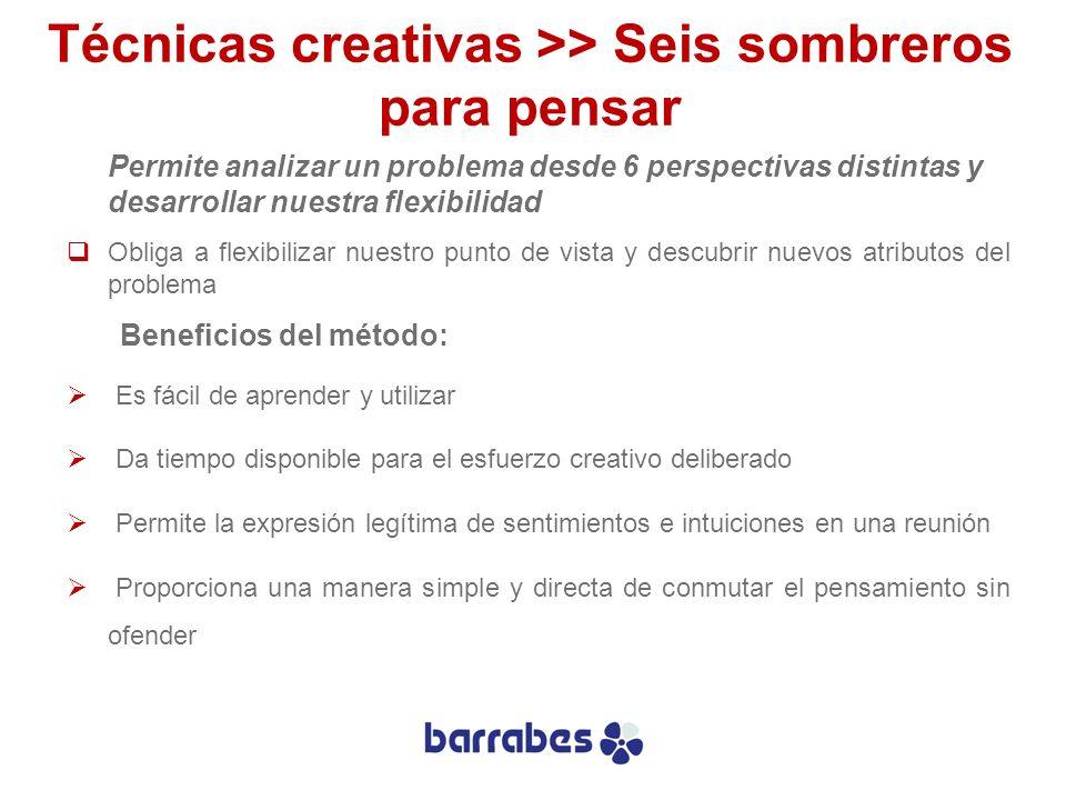 Técnicas creativas >> Seis sombreros para pensar Permite analizar un problema desde 6 perspectivas distintas y desarrollar nuestra flexibilidad Obliga
