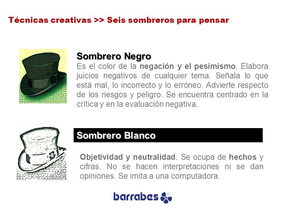 Sombrero Negro Es el color de la negación y el pesimismo. Elabora juicios negativos de cualquier tema. Señala lo que está mal, lo incorrecto y lo erró