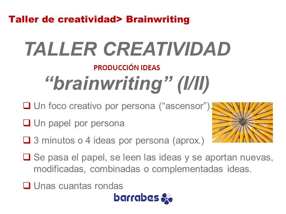 TALLER CREATIVIDAD brainwriting (I/II) Un foco creativo por persona (ascensor). Un papel por persona 3 minutos o 4 ideas por persona (aprox.) Se pasa