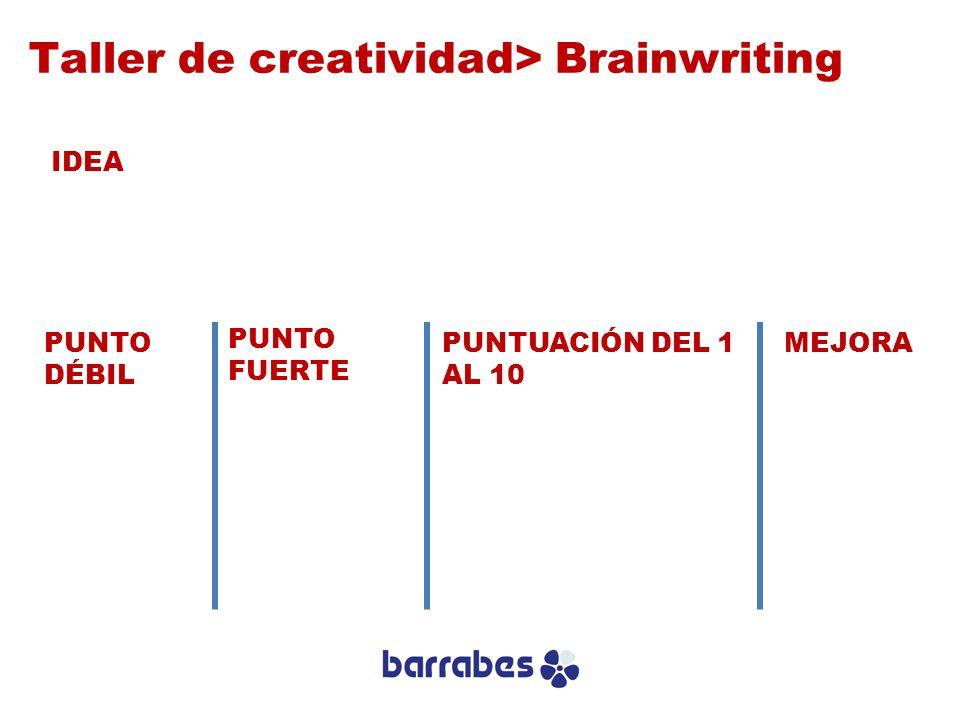 Taller de creatividad> Brainwriting PUNTO FUERTE PUNTO DÉBIL MEJORAPUNTUACIÓN DEL 1 AL 10 IDEA