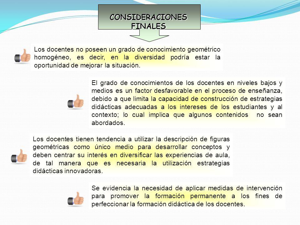 CONSIDERACIONES FINALES Los docentes no poseen un grado de conocimiento geométrico homogéneo, es decir, en la diversidad podría estar la oportunidad de mejorar la situación.