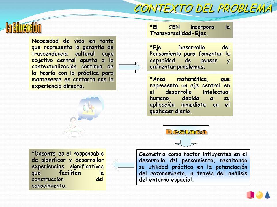 *La percepción tradicional del área : Compleja de asimilar,Compleja de asimilar, Difícil comprensión y aplicación.Difícil comprensión y aplicación.