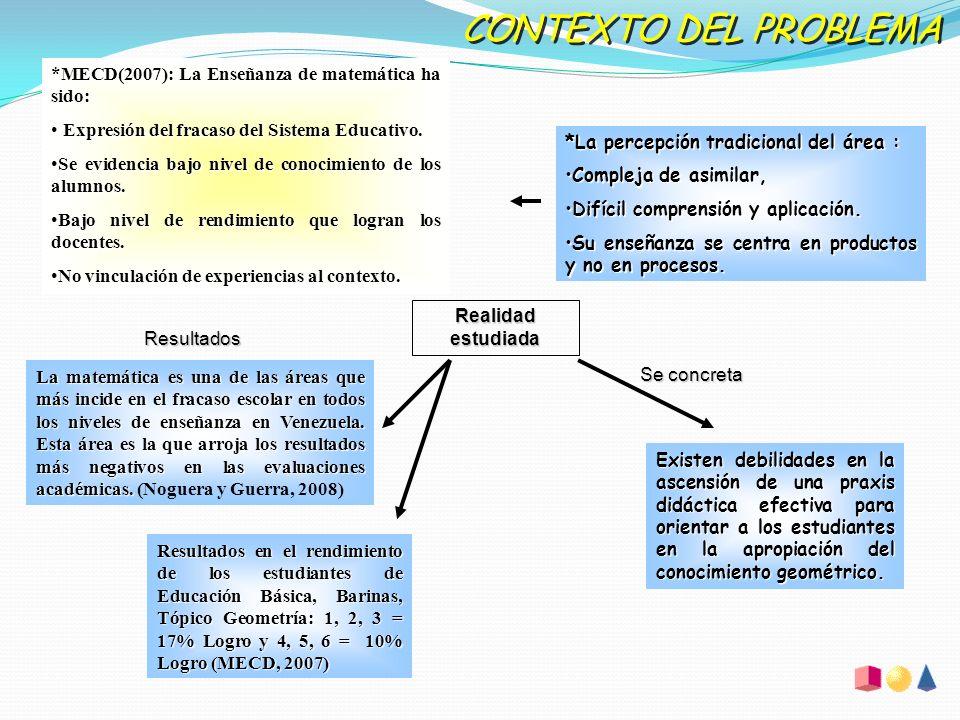 Describir los fundamentos teóricos que sustentan la didáctica para la enseñanza de la geometría y su importancia en el desarrollo del pensamiento.