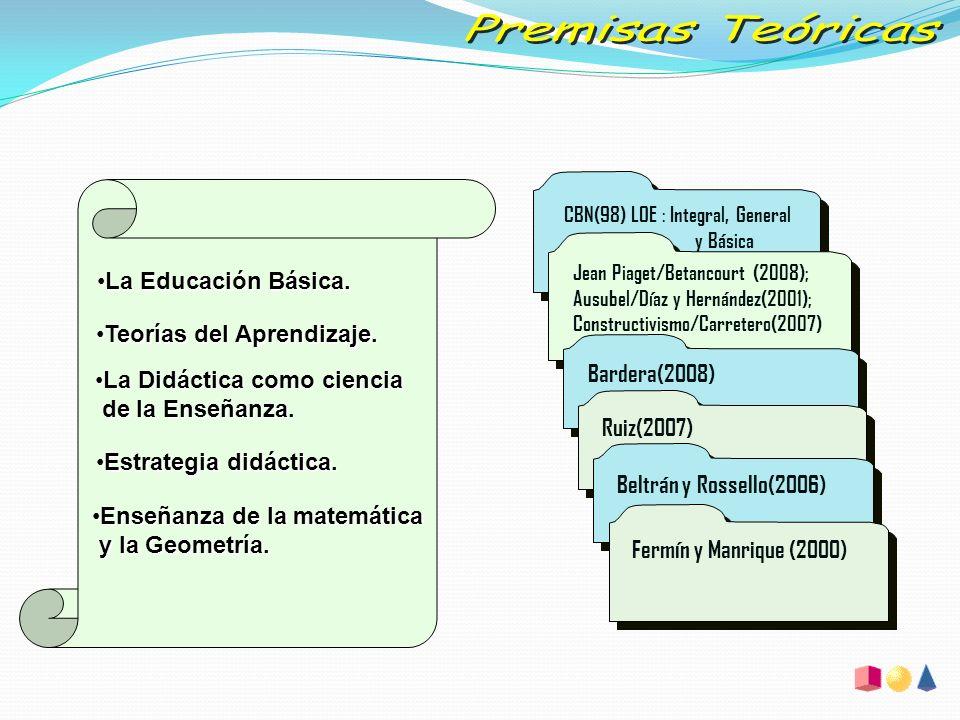 La Educación Básica.La Educación Básica.Teorías del Aprendizaje.Teorías del Aprendizaje.