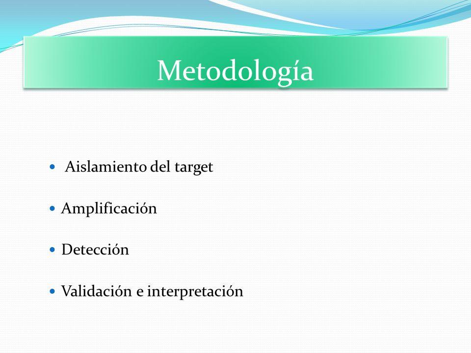 Metodología Aislamiento del target Amplificación Detección Validación e interpretación