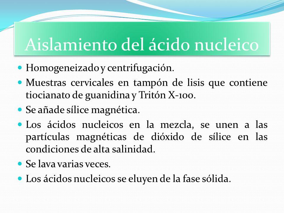 Aislamiento del ácido nucleico Homogeneizado y centrifugación. Muestras cervicales en tampón de lisis que contiene tiocianato de guanidina y Tritón X-