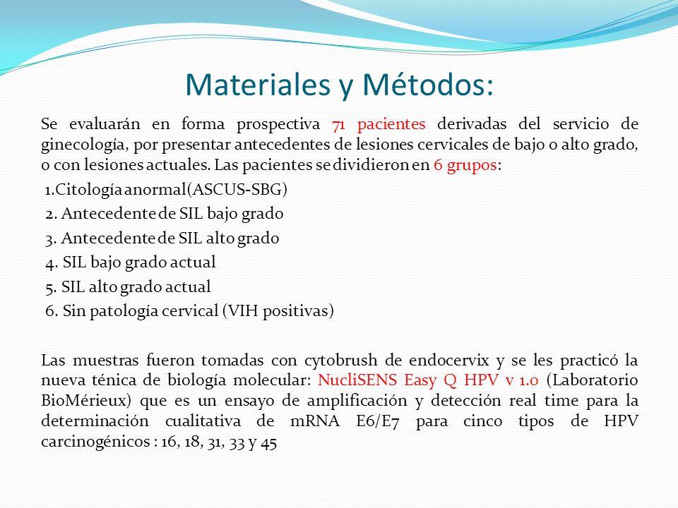 Materiales y Métodos: Se evaluarán en forma prospectiva 71 pacientes derivadas del servicio de ginecología, por presentar antecedentes de lesiones cer