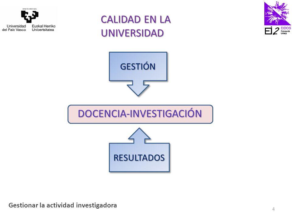CALIDAD EN LA UNIVERSIDAD DOCENCIA-INVESTIGACIÓN GESTIÓNGESTIÓN RESULTADOSRESULTADOS Gestionar la actividad investigadora 4