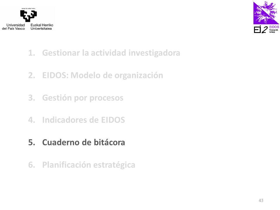 1.Gestionar la actividad investigadora 2.EIDOS: Modelo de organización 3.Gestión por procesos 4.Indicadores de EIDOS 5.Cuaderno de bitácora 6.Planificación estratégica 43