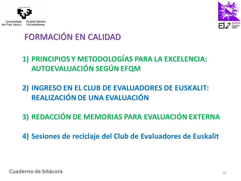 FORMACIÓN EN CALIDAD 1)PRINCIPIOS Y METODOLOGÍAS PARA LA EXCELENCIA: AUTOEVALUACIÓN SEGÚN EFQM 2)INGRESO EN EL CLUB DE EVALUADORES DE EUSKALIT: REALIZACIÓN DE UNA EVALUACIÓN 3)REDACCIÓN DE MEMORIAS PARA EVALUACIÓN EXTERNA 4)Sesiones de reciclaje del Club de Evaluadores de Euskalit Cuaderno de bitácora 46