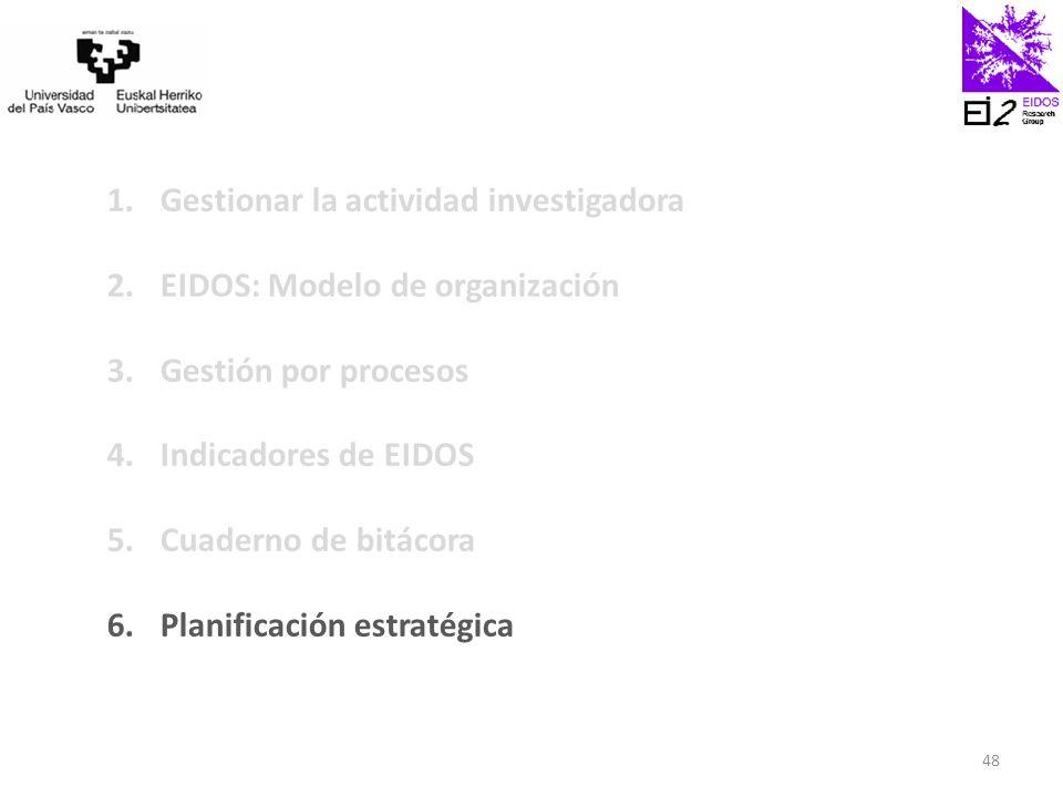 1.Gestionar la actividad investigadora 2.EIDOS: Modelo de organización 3.Gestión por procesos 4.Indicadores de EIDOS 5.Cuaderno de bitácora 6.Planificación estratégica 48