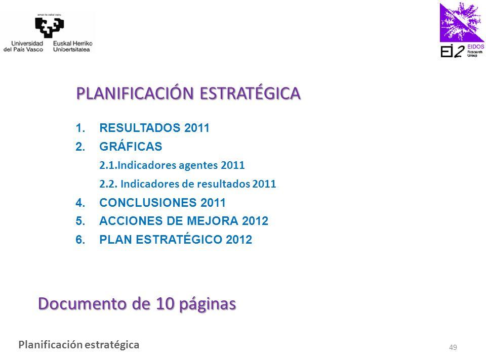 1.RESULTADOS 2011 2.GRÁFICAS 2.1.Indicadores agentes 2011 2.2.