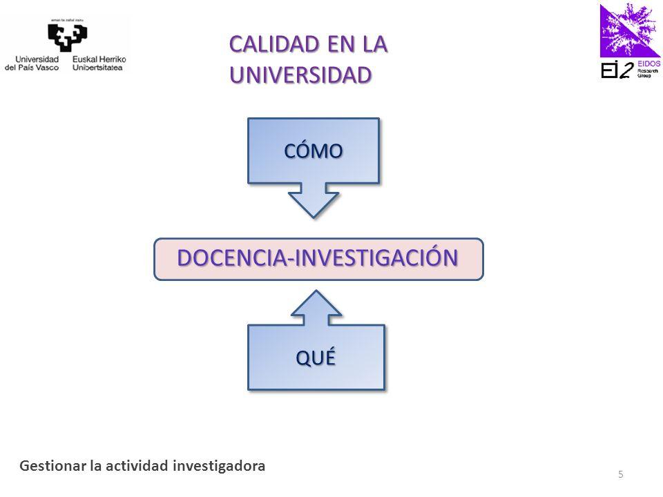 DOCENCIA-INVESTIGACIÓN CÓMOCÓMO QUÉQUÉ Gestionar la actividad investigadora REFLEXIÓN 6 CALIDAD EN LA UNIVERSIDAD