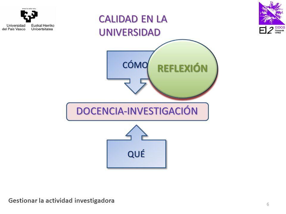 DIFUSIÓN (a)Gestión integral de la actividad de un grupo de investigación universitario mediante el modelo EFQM, VIII Foro de Evaluación de la Calidad de la Educación Superior y de la Investigación (FECIES).