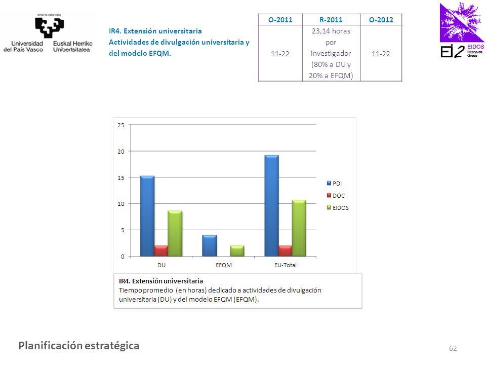 O-2011 R-2011 O-2012 IR4.