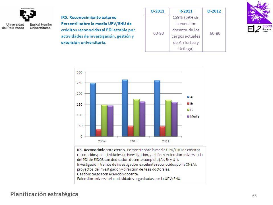 O-2011 R-2011 O-2012 IR5.