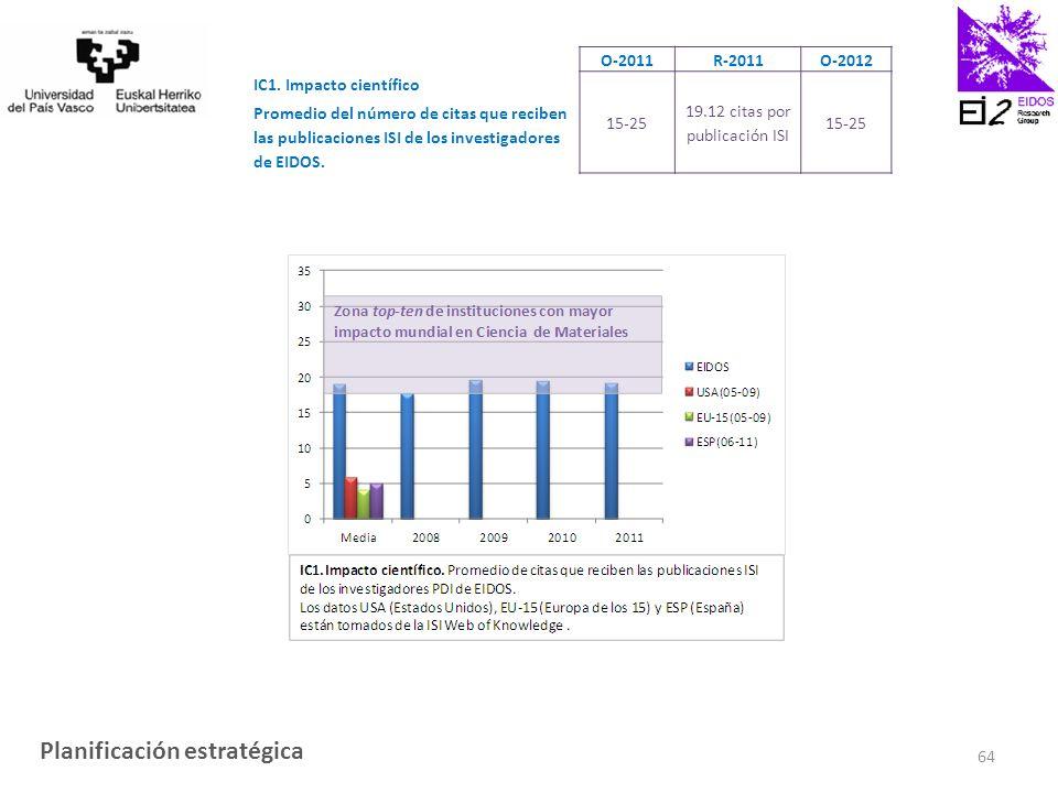 O-2011 R-2011 O-2012 IC1.