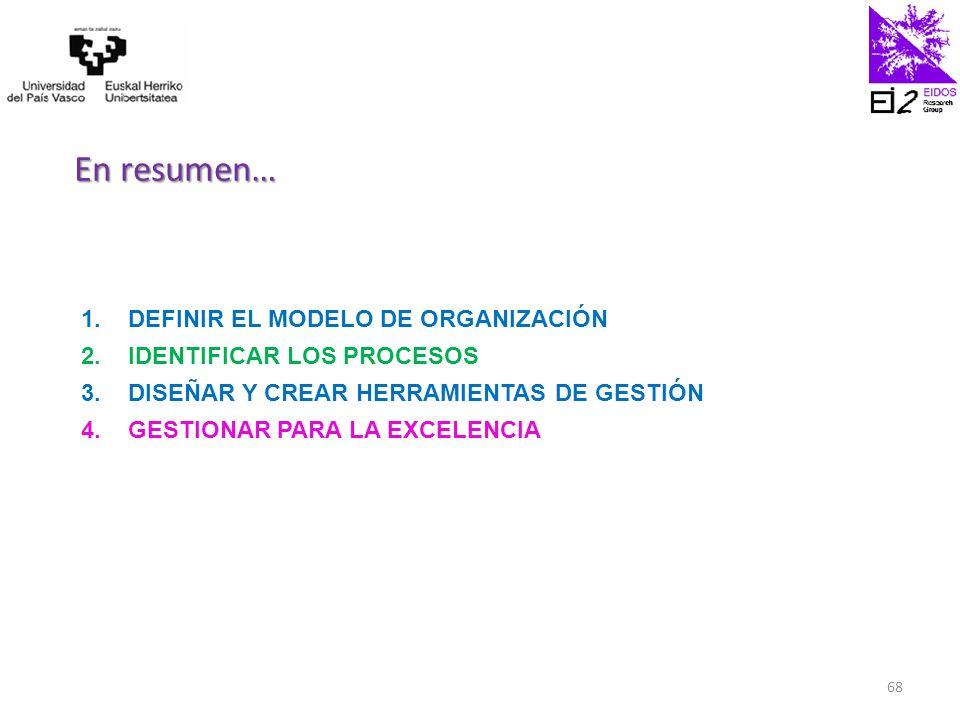 En resumen… 1.DEFINIR EL MODELO DE ORGANIZACIÓN 2.IDENTIFICAR LOS PROCESOS 3.DISEÑAR Y CREAR HERRAMIENTAS DE GESTIÓN 4.GESTIONAR PARA LA EXCELENCIA 68