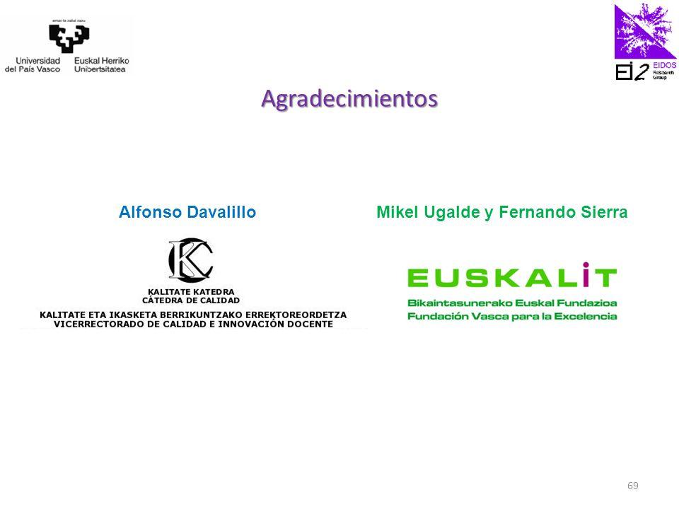 Agradecimientos Alfonso DavalilloMikel Ugalde y Fernando Sierra 69