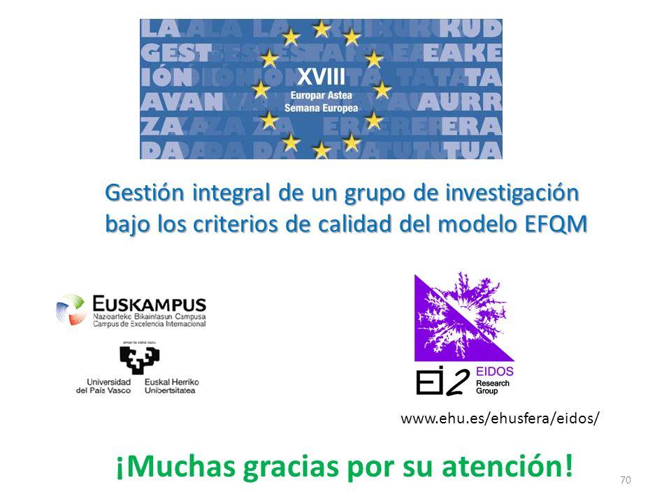 Gestión integral de un grupo de investigación bajo los criterios de calidad del modelo EFQM ¡Muchas gracias por su atención.