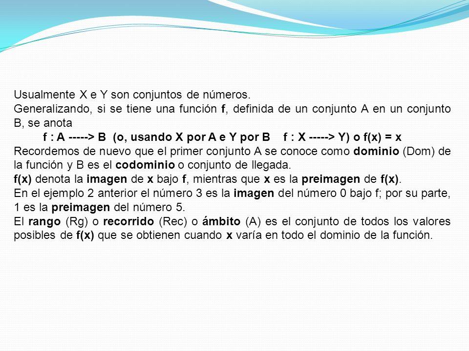Usualmente X e Y son conjuntos de números. Generalizando, si se tiene una función f, definida de un conjunto A en un conjunto B, se anota f : A ----->