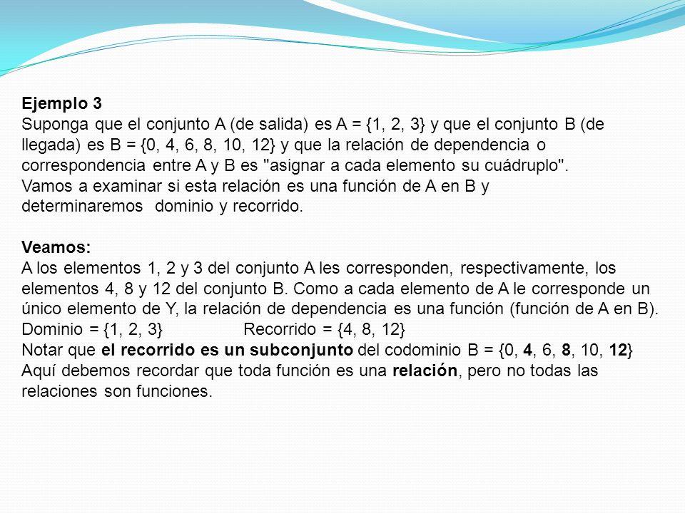 Ejemplo 3 Suponga que el conjunto A (de salida) es A = {1, 2, 3} y que el conjunto B (de llegada) es B = {0, 4, 6, 8, 10, 12} y que la relación de dep
