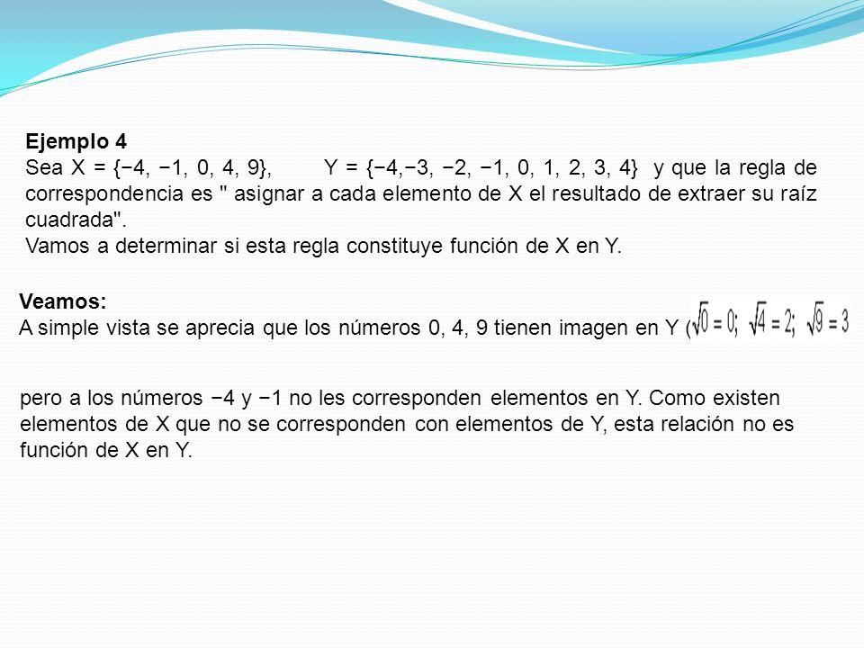 Ejemplo 4 Sea X = {4, 1, 0, 4, 9}, Y = {4,3, 2, 1, 0, 1, 2, 3, 4} y que la regla de correspondencia es