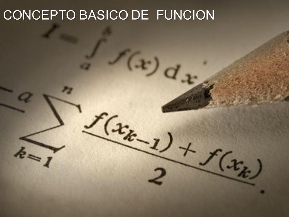 En matemática, una función (f) es una relación entre un conjunto dado X (llamado dominio) y otro conjunto de elementos Y(llamado codominio) de forma que a cada elemento x del dominio le corresponde un único elemento f(x) del codominio (los que forman el recorrido, también llamado rango o ámbito).