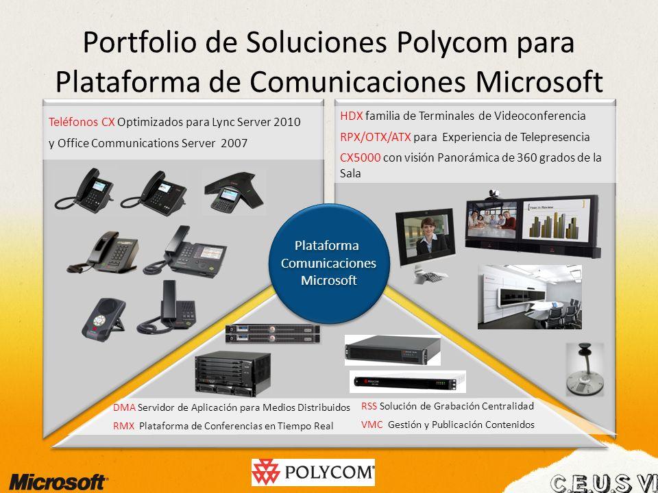 Portfolio de Soluciones Polycom para Plataforma de Comunicaciones Microsoft HDX familia de Terminales de Videoconferencia RPX/OTX/ATX para Experiencia