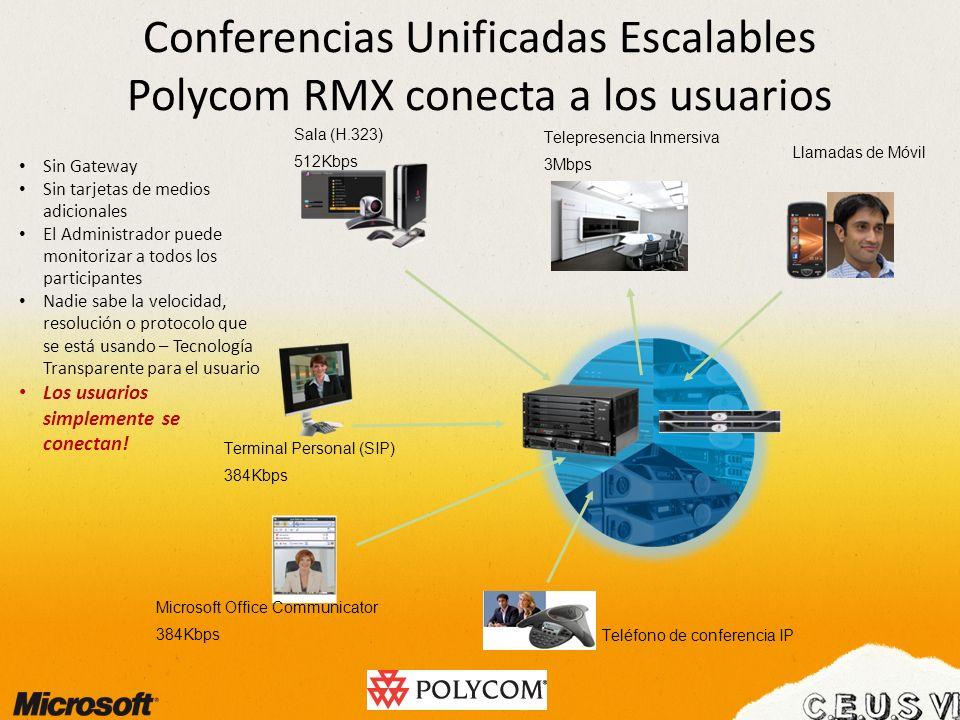 Conferencias Unificadas Escalables Polycom RMX conecta a los usuarios Sin Gateway Sin tarjetas de medios adicionales El Administrador puede monitoriza