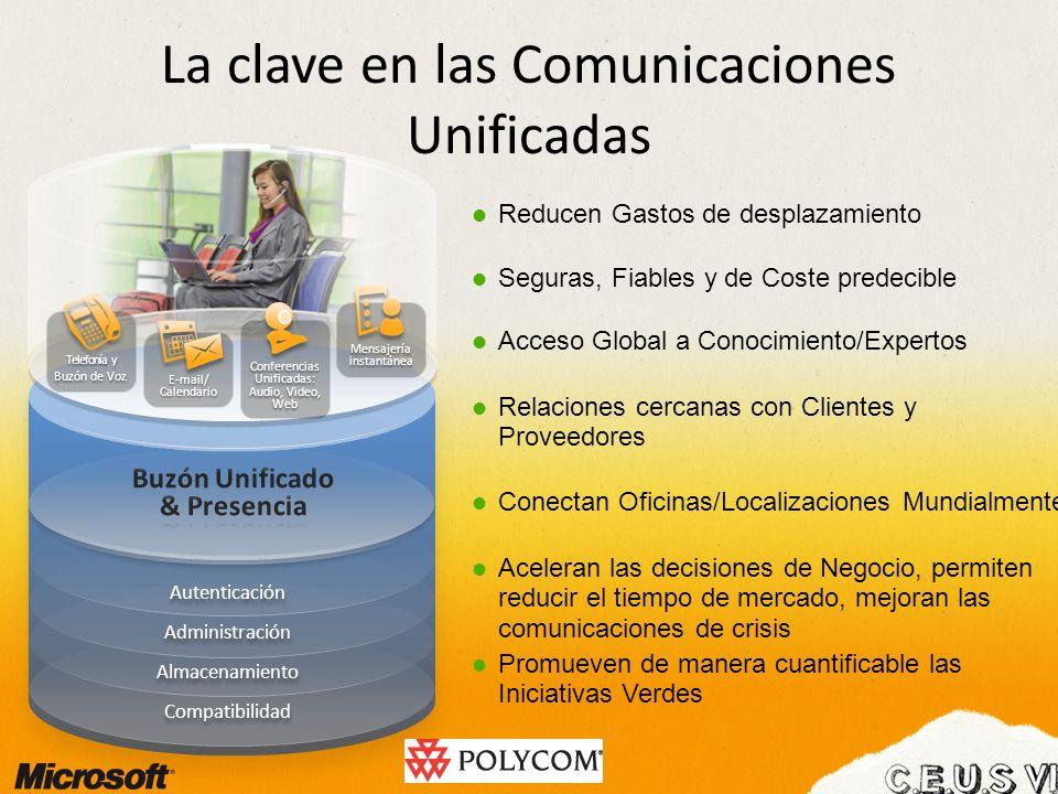 La clave en las Comunicaciones Unificadas Autenticación Administración Almacenamiento Compatibilidad Autenticación Administración Almacenamiento Compa