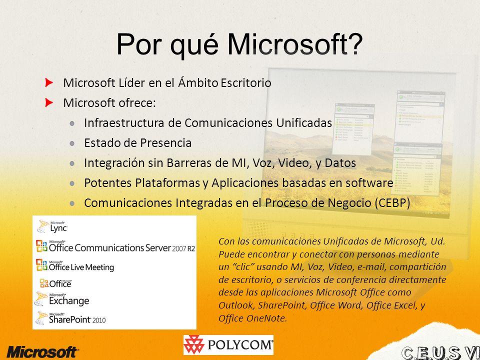 Por qué Microsoft? Microsoft Líder en el Ámbito Escritorio Microsoft ofrece: Infraestructura de Comunicaciones Unificadas Estado de Presencia Integrac